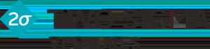 Two Sigma Ventures Logo