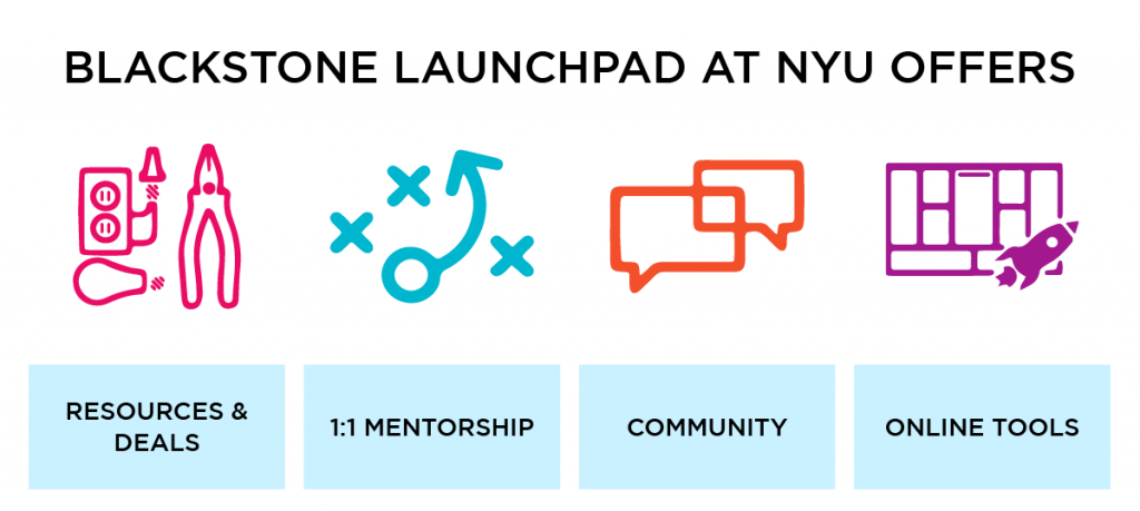 Blackstone LaunchPad @ NYU