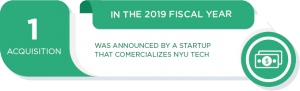 In the 2019 fiscal year, 1 acquisition was announced by a startup that commercializes NYU technology.