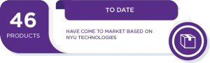 To date, 46 products have come to market based on NYU technologies.